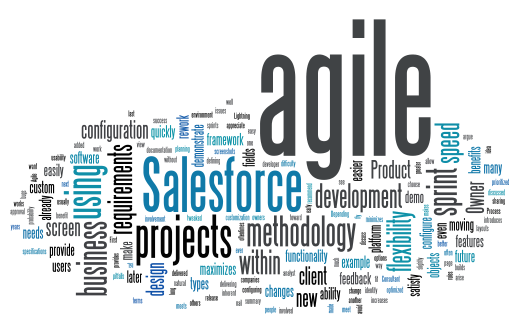 agile methodology salesforce wordcloud