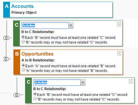 Salesforce Reporting on Activities for Accounts and